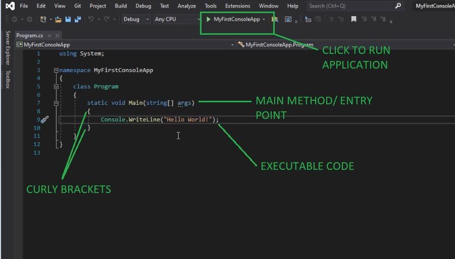 programming tutorial C# sharp introduction